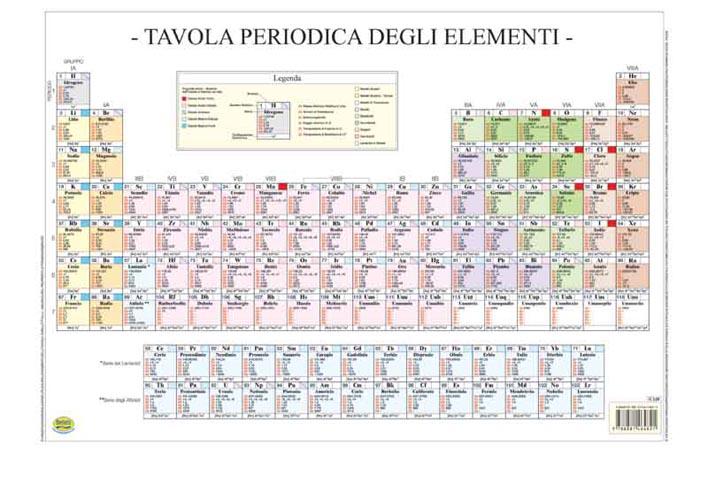 Tavola periodica degli elementi da banco libro - Tavola periodica gruppi e periodi ...